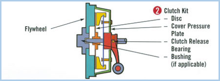 manual_transmission